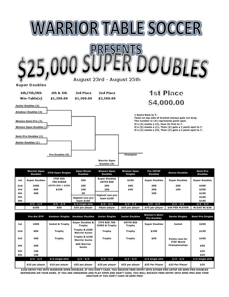 2013_25k-SuperDoubles_Flyer-front